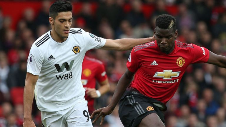 Wolves – Manchester United – Review